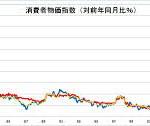 インフレとデフレの違いって?現在の日本はどっち?